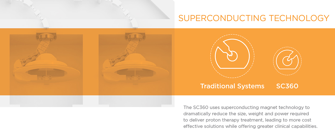 superconducting-technology