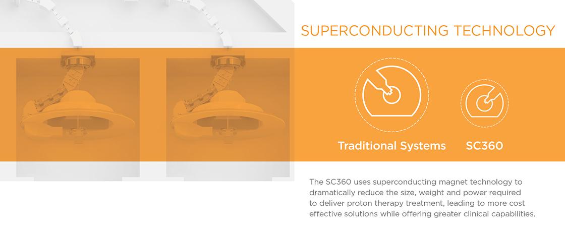 superconducting-technology
