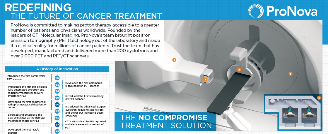 pronova-cancer-treatment