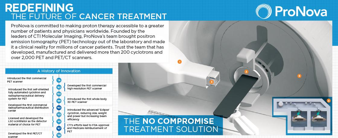 pronova-cancer-treatment